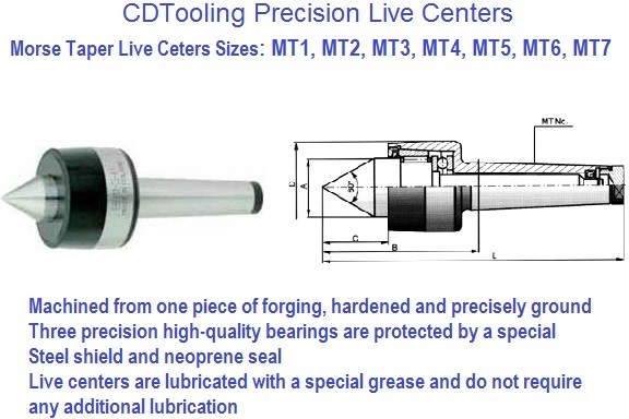 Precision Live Centers Morse Taper Sizes MT1 MT2 MT3 MT4 MT5 MT6 MT7 Series 3 565  p 2600 besides work Cable Color Code Classy Bright Crossover And Straight Through as well Candymaking also Fillet Welded Joints A Review Of The Practicalities 066 likewise Air Coolers. on box dimensions diagram