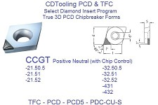CCGT 21.5, 32.5, 43, PCD PCD-5 TFC CB1 CB2 Diamond Insert Chip with Breaker