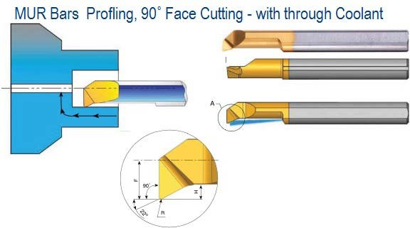 Boring Bar MUR Profiling and 90 Degree Facing Carbide With Through Coolant