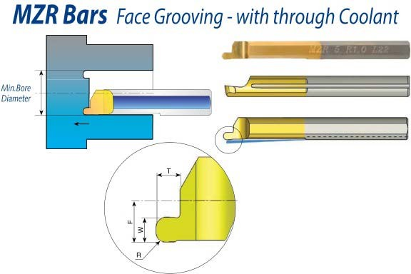 Boring Bar MZR Bars Face Grooving with through Coolant