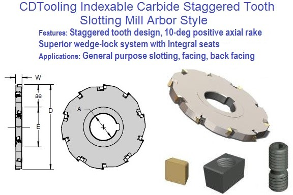 "Indexable Carbide Staggared Tooth Slotting Milling Cutter 3"" to 6"" Diameter DASC"