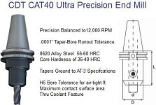"CAT40 Ultra Precision End Mill Holders 1/4, 3/8, 1/2, 5/8, 3/4 1.0""  AT3 0.0001""  Save 34%"