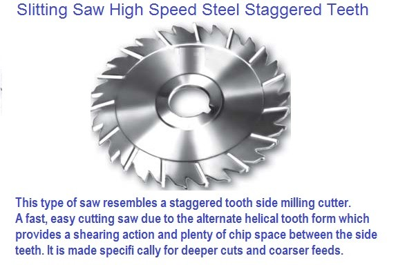Slitting Saw Hss Staggered Teeth 2 1 2 3 4 5 6 7 8 10 12