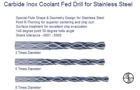 Carbide Coolant Fed INOX DRILL for Stainless Steel