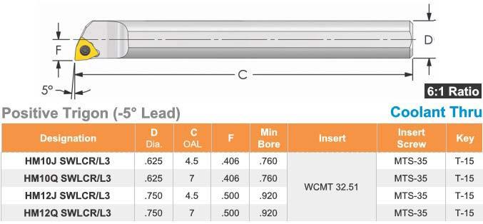 HM10J, HM10Q, HM12J, HM12Q SWLCR/L 3- Heavy Metal Boring Bars Positive  Trigon -5 Degree Lead, Coolant Thru, WCM_ Inserts ID 12439-