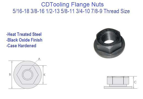 1//2-13 HHIP 3900-1224 Flanged Nut Steel