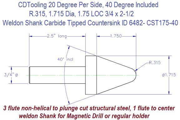 1-12 UNF Cle-Line C65406 Carbon Steel Round Adjustable Die