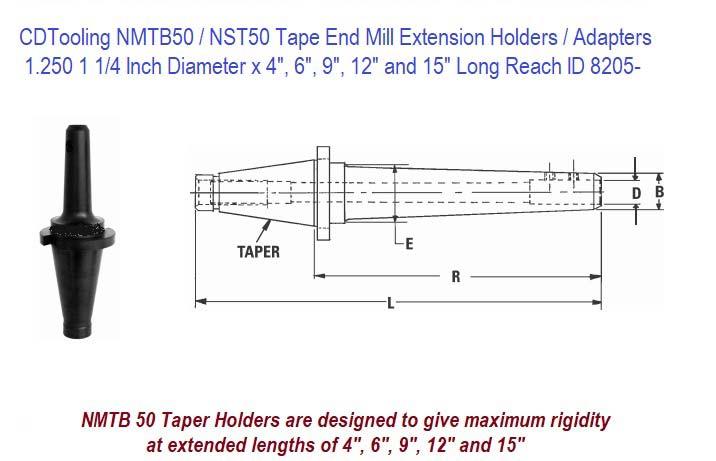"12.0 x 3//8/"" Shank 2F HSS Single End Mill Metric"