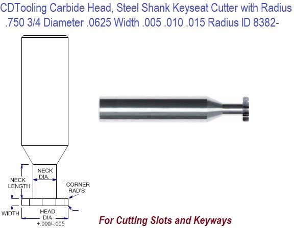 .750 3/4 Inch Diameter .0625 Width .005, .010, .015 Radius Carbide Head Steel Shank Keyseat Killing Cutter ID 8382-