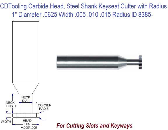 1 Inch Diameter .0625 Width .005, .010, .015, Radius Carbide Head Steel Shank Keyseat Killing Cutter ID 8385-
