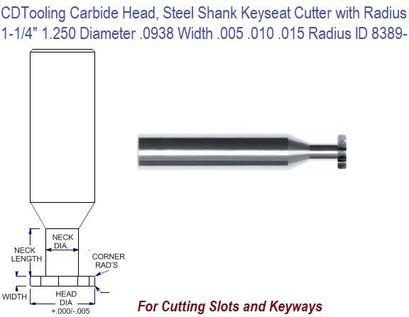 1-1/4 1.250 Inch Diameter .0938 Width .005, .010, .015 Radius Carbide Head Steel Shank Keyseat Killing Cutter ID 8389-