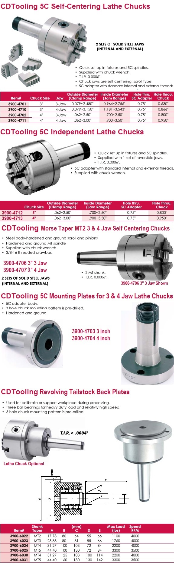 Lathe Chuck 3 and 4 Inch 5C and MT Mount, Fixed and Revolving Head Tail Stock ID 1294-