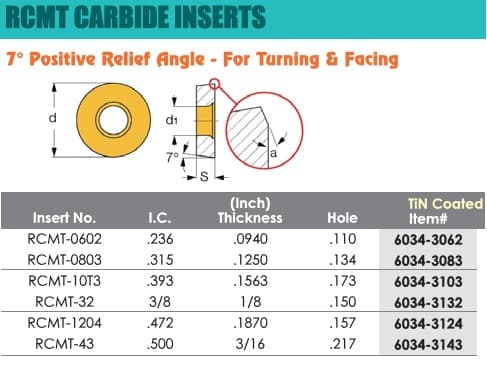 HHIP 6034-3124 RCMT 1204//RCMT 43 TiN Coated C-6 Carbide Insert
