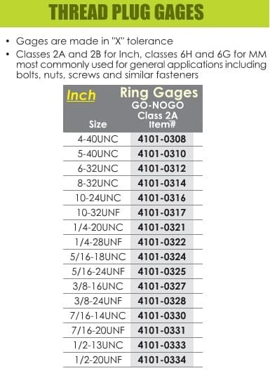 HHIP 4101-0314 Go-Nogo Ring Gage 8 32Unc Size ABS Import Tools Inc. Class 2A