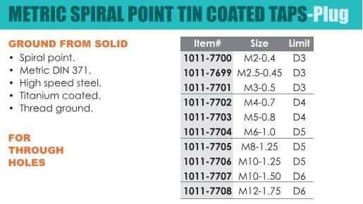 M12-1.75 D6 LIMIT METRIC TIN COATED PLUG TAP 1011-7708
