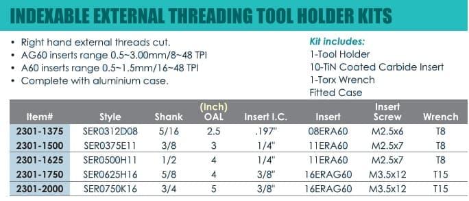 5//8 EXTERNAL INDEXABLE THREADING TOOL HOLDER /& INSERT KIT 2301-1750