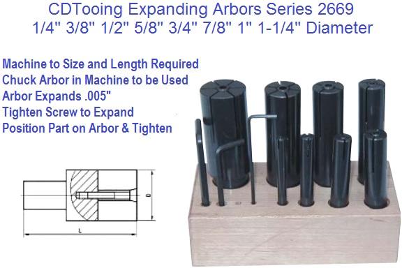 3//4 EXPANDING ARBOR