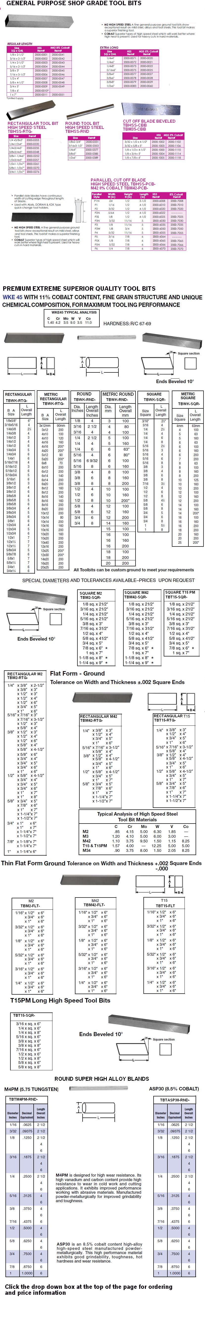 Tool Bits, Part Off, Cut Off, Blades High Speed Steel, Cobalt, Round Square Rectangular