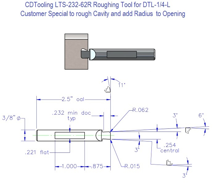 LTS-232-62R Roughing tool for DTL-1/4-L