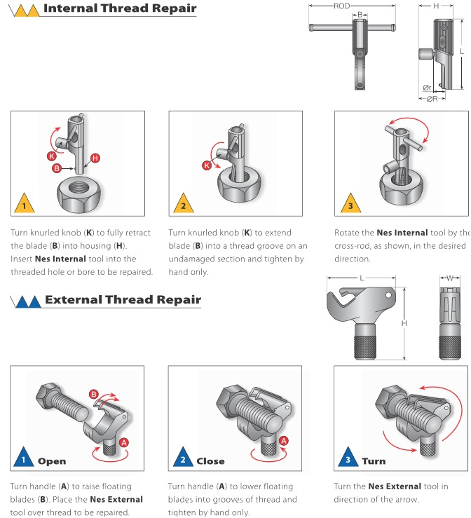 External thread repair information