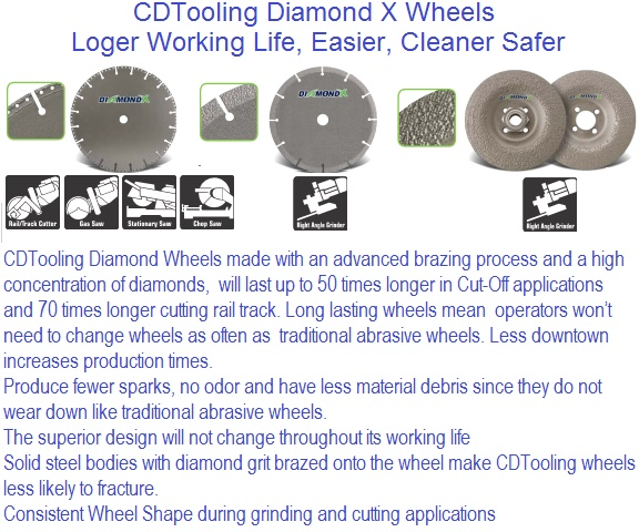 Diamond Coated Cut off and Depressed Discs Wheels