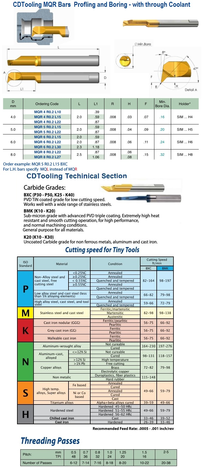 Boring Bar MQR Profiling and Boring Carbide With Through Coolant