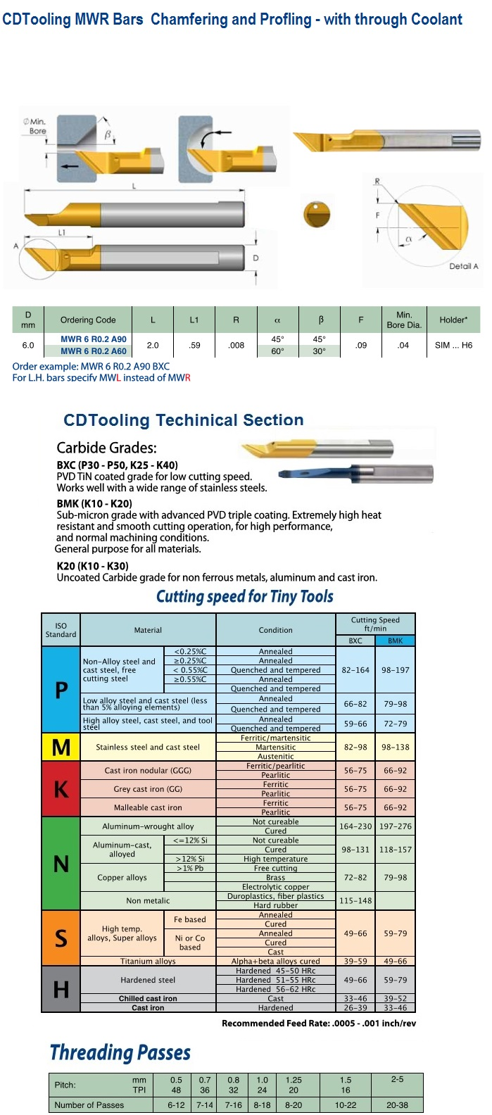 Boring Bar MWR MWL Carbide Boring Bars Chamfering and Profiling - with through Coolant