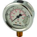 Hydraulic Pressure Gages & Accessories