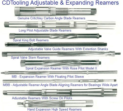 Adjustable Expanding Reamers