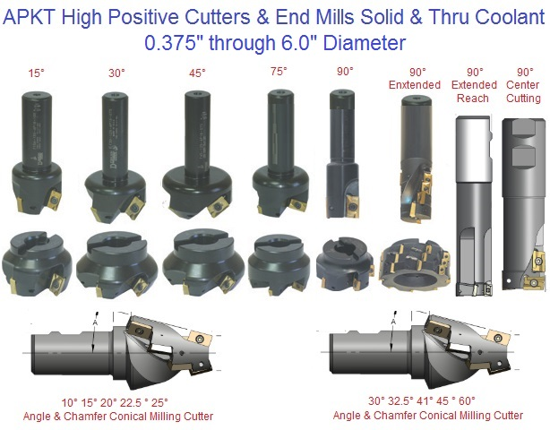 Milling Cutters High Positive