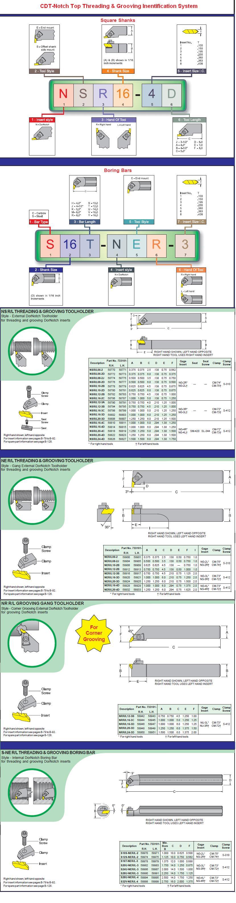 Threading Tool Holder,S10S-NEL-2,LH