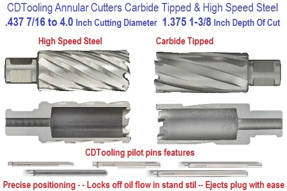 1.375 / 1-3/8 Inch Depth of Cut Annular Cutters