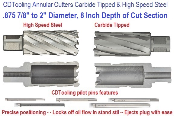 8 inch Depth of Cut Annular Cutters