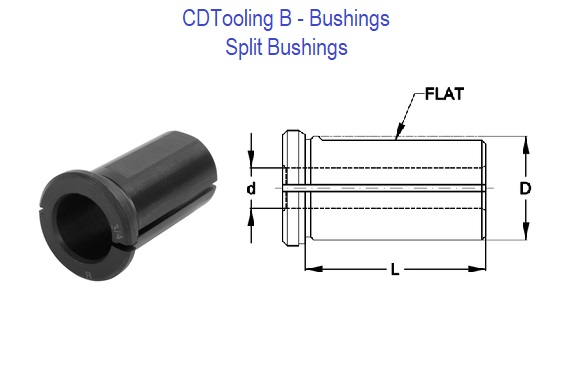 B Bushings - Split Bushings