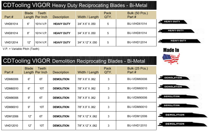 Reciprocating Saw Blades, All Pupose, Heavy Duty & Demolition 1/2 Universal Shank