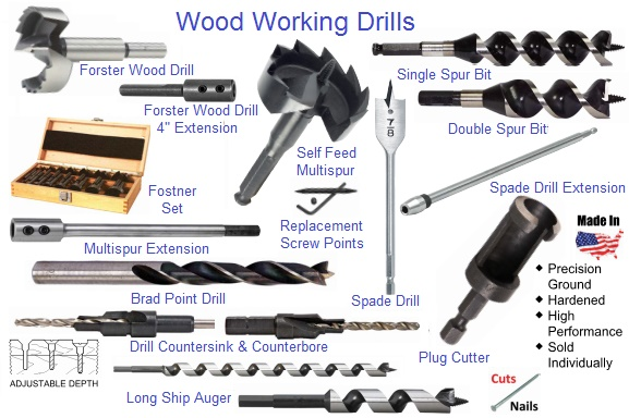 Drill Bits for Woodworking