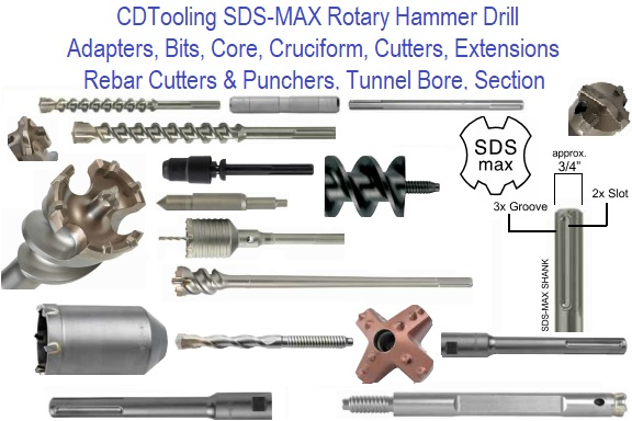 SDS MAX 2 Slot 3 Groove Bits and Accessories