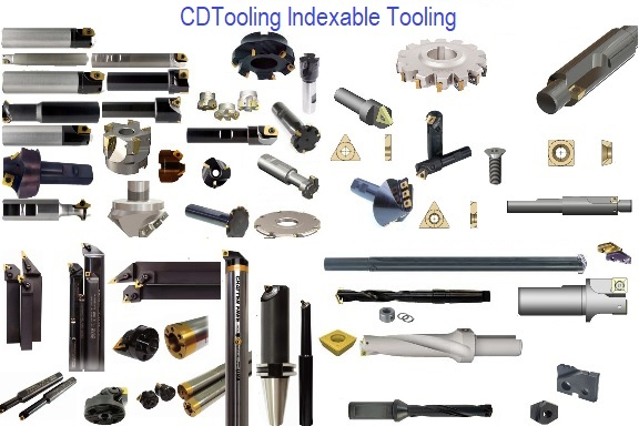 Indexable Tooling