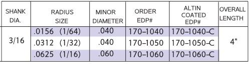Carbide 30 Degree Angle 3 Flute ALTIN 2-1//2 Length KYOCERA 1744-0625L312CR Series 1744 Extended Reach Corner Radius End Mill 0.0625 Cutting Dia 0.093 Cutting Length 1//8 Shank Dia