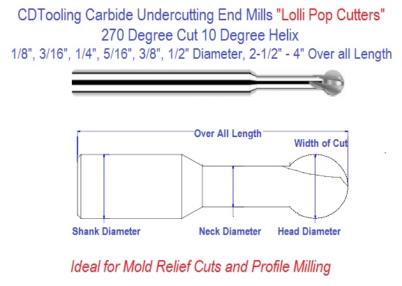 Undercutting End Mills Lolli Pop Cutters