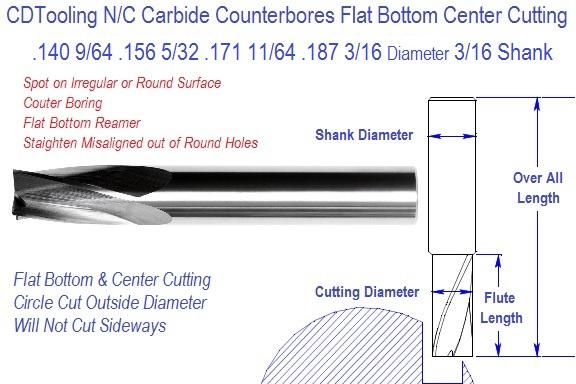 1//8 Pilot Diameter x 1 Pilot Length 5-1//2 Overall Length Pack of 1 Merit M-9-4 Extra-Shank-Length Cartridge and Spiral Roll Mandrel 1//4 Shank Diameter x 4 Shank Length