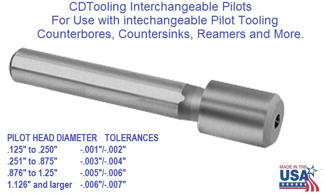 """11//32/"""" X 3//16/"""" Pilots for Counterbore"""