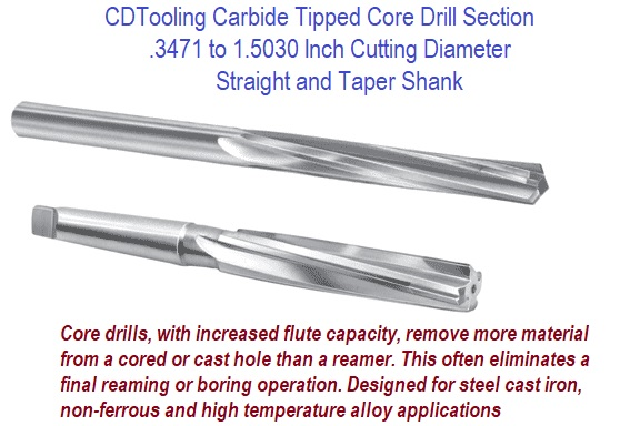 Core Drill Carbide Tipped