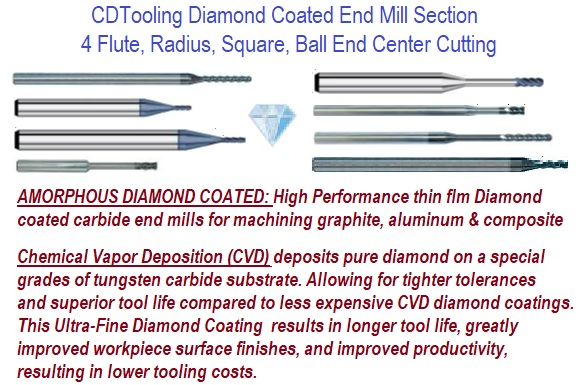 4 Flute Diamond Coated End Mill Section