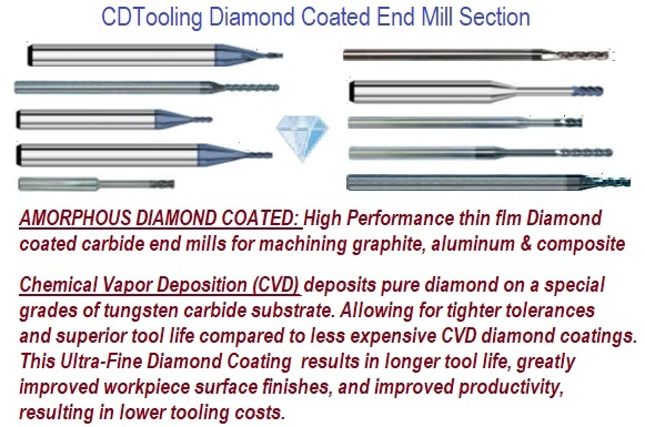 Diamond Coated End Mill Section