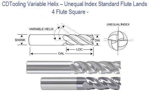 1/8 Inch - FUSION-REG 4 Flute Square Endmill - Variable Helix - Unequal Index Standard Flute Lands Advanced Performance ID: 15200-284-000060