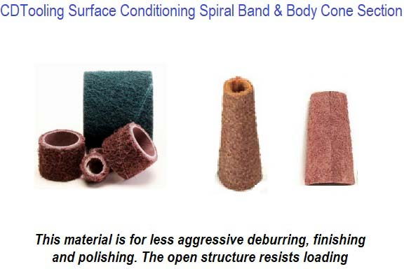 Spiral Band / Body Cones Surface Conditioning Section