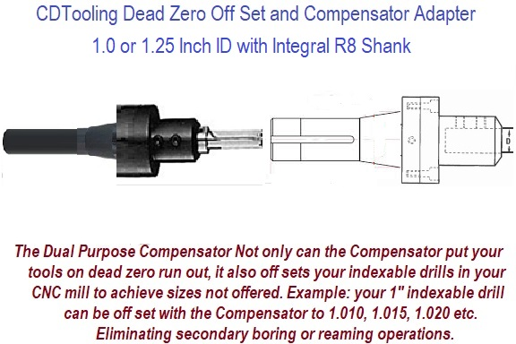 Dead Zero Run Out, Indexable Drill Off Set Diameter Compensator R8 Shank