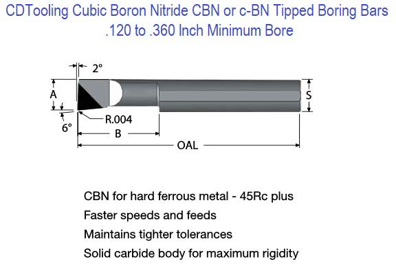 Boring Bars Carbide, Cubic Boron Nitride CBN or c-BN Tipped