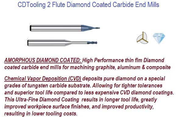 2 Flute Diamond Coated End Mill Section